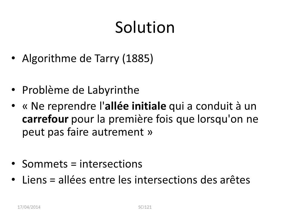 Solution Algorithme de Tarry (1885) Problème de Labyrinthe « Ne reprendre l allée initiale qui a conduit à un carrefour pour la première fois que lorsqu on ne peut pas faire autrement » Sommets = intersections Liens = allées entre les intersections des arêtes 17/04/2014SCI121