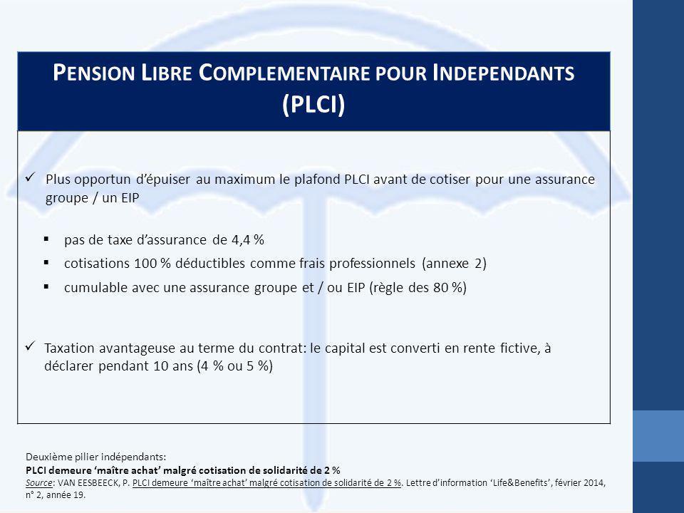 P ENSION L IBRE C OMPLEMENTAIRE POUR I NDEPENDANTS (PLCI) Plus opportun d'épuiser au maximum le plafond PLCI avant de cotiser pour une assurance groupe / un EIP  pas de taxe d'assurance de 4,4 %  cotisations 100 % déductibles comme frais professionnels (annexe 2)  cumulable avec une assurance groupe et / ou EIP (règle des 80 %) Taxation avantageuse au terme du contrat: le capital est converti en rente fictive, à déclarer pendant 10 ans (4 % ou 5 %) Deuxième pilier indépendants: PLCI demeure 'maître achat' malgré cotisation de solidarité de 2 % Source: VAN EESBEECK, P.