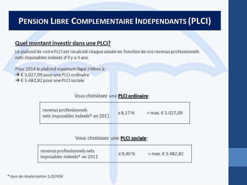 P ENSION L IBRE C OMPLEMENTAIRE I NDEPENDANTS (PLCI) Quel montant investir dans une PLCI.