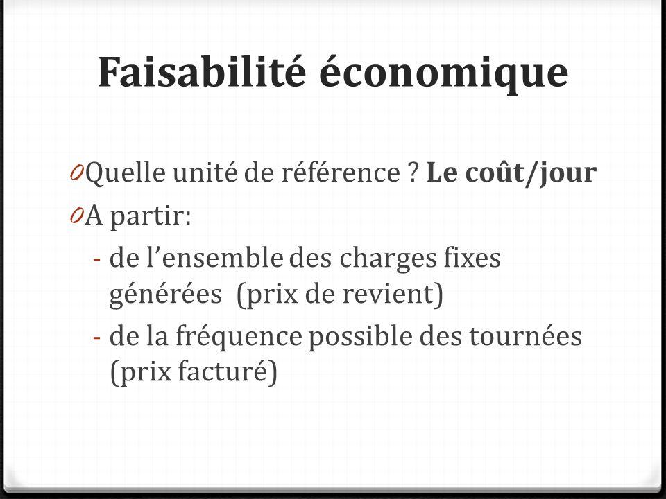 Faisabilité économique 0 Quelle unité de référence .
