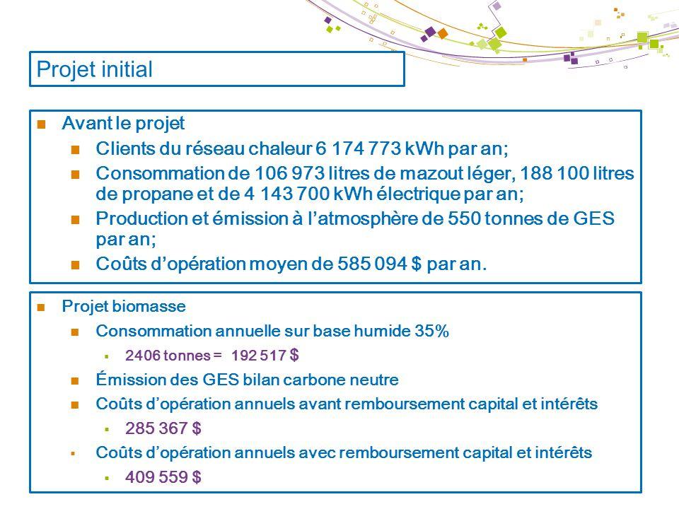 Avant le projet Clients du réseau chaleur 6 174 773 kWh par an; Consommation de 106 973 litres de mazout léger, 188 100 litres de propane et de 4 143 700 kWh électrique par an; Production et émission à l'atmosphère de 550 tonnes de GES par an; Coûts d'opération moyen de 585 094 $ par an.