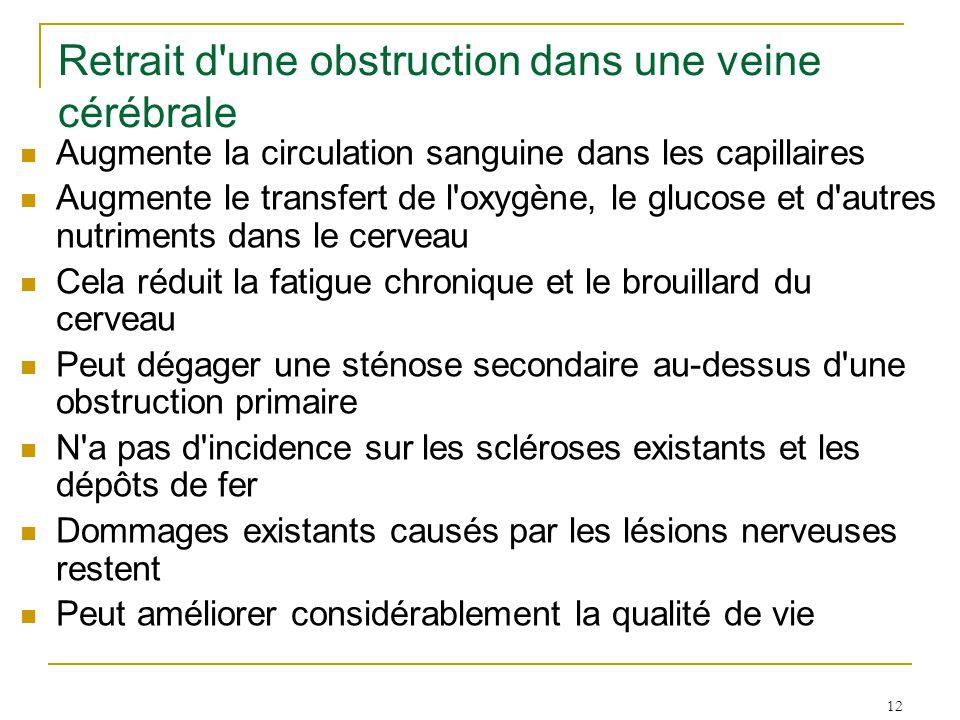 12 Retrait d une obstruction dans une veine cérébrale Augmente la circulation sanguine dans les capillaires Augmente le transfert de l oxygène, le glucose et d autres nutriments dans le cerveau Cela réduit la fatigue chronique et le brouillard du cerveau Peut dégager une sténose secondaire au-dessus d une obstruction primaire N a pas d incidence sur les scléroses existants et les dépôts de fer Dommages existants causés par les lésions nerveuses restent Peut améliorer considérablement la qualité de vie