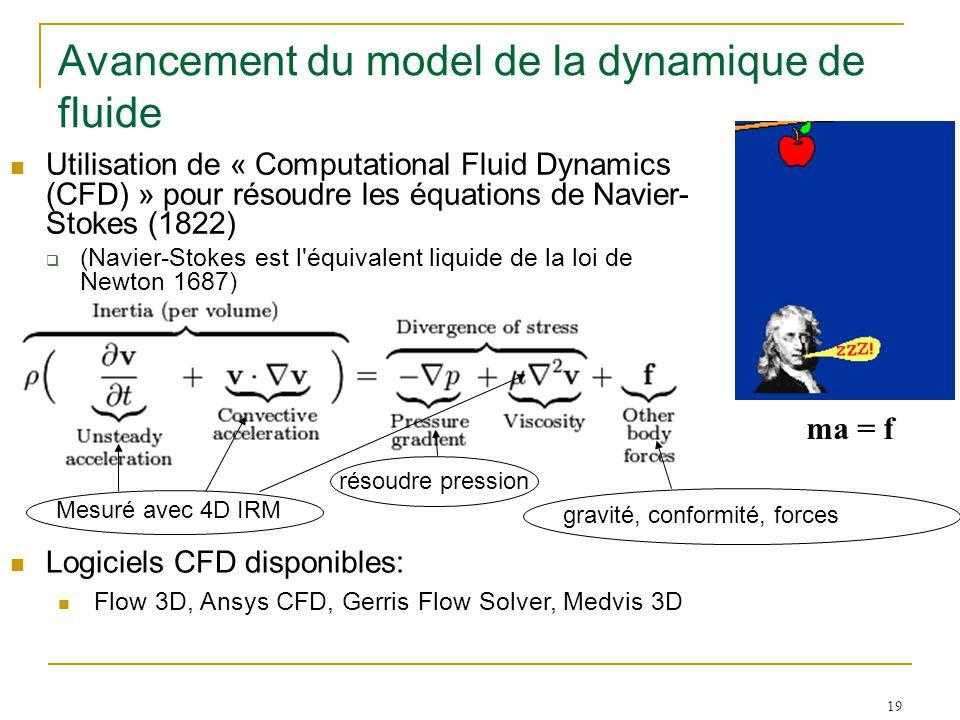 19 Avancement du model de la dynamique de fluide Utilisation de « Computational Fluid Dynamics (CFD) » pour résoudre les équations de Navier- Stokes (1822)  (Navier-Stokes est l équivalent liquide de la loi de Newton 1687) Logiciels CFD disponibles: Flow 3D, Ansys CFD, Gerris Flow Solver, Medvis 3D ma = f Mesuré avec 4D IRM gravité, conformité, forces résoudre pression