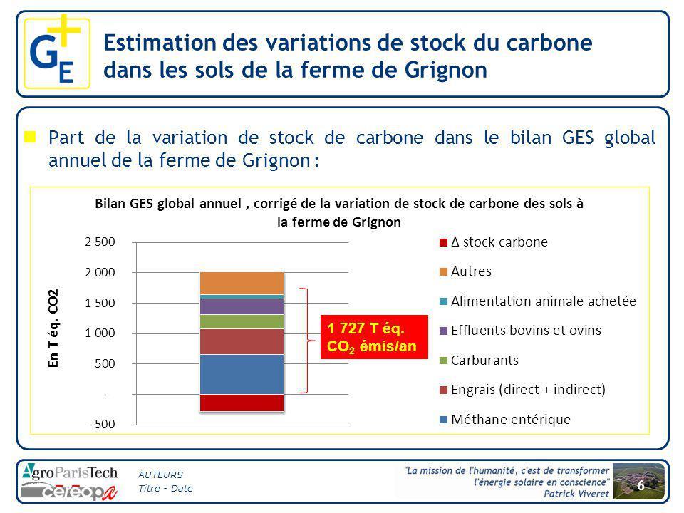 AUTEURS Titre - Date 6 Part de la variation de stock de carbone dans le bilan GES global annuel de la ferme de Grignon : Estimation des variations de stock du carbone dans les sols de la ferme de Grignon 1 727 T éq.