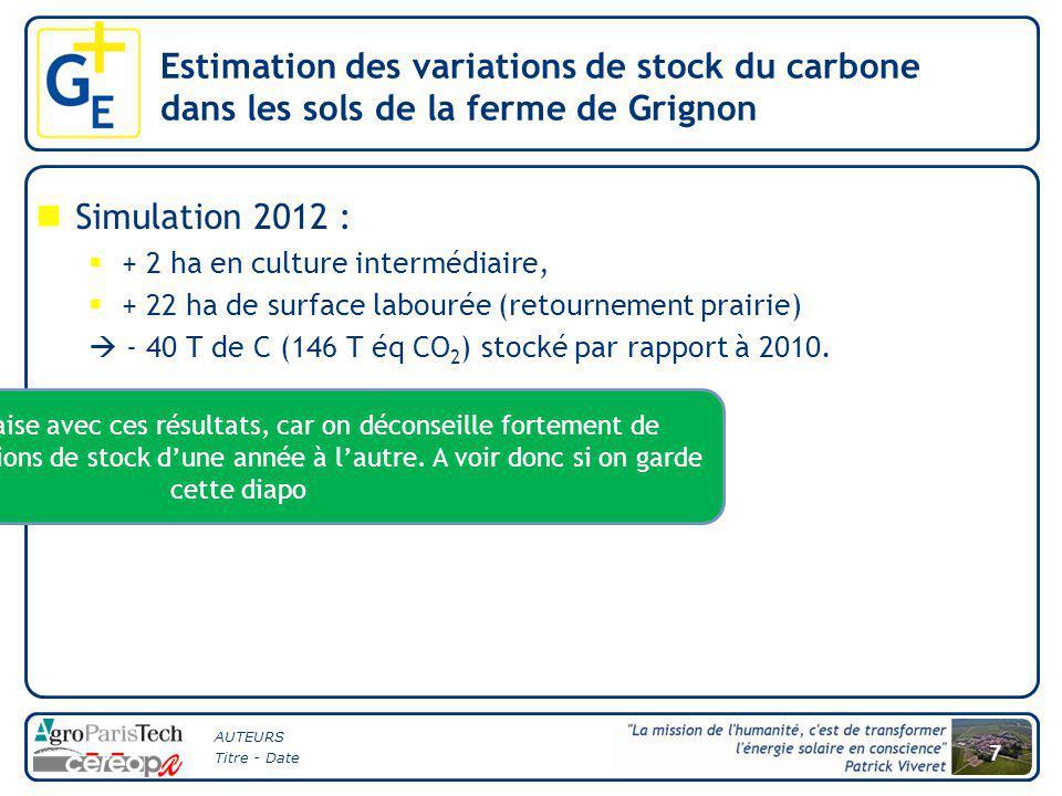 AUTEURS Titre - Date 7 Simulation 2012 :  + 2 ha en culture intermédiaire,  + 22 ha de surface labourée (retournement prairie)  - 40 T de C (146 T éq CO 2 ) stocké par rapport à 2010.