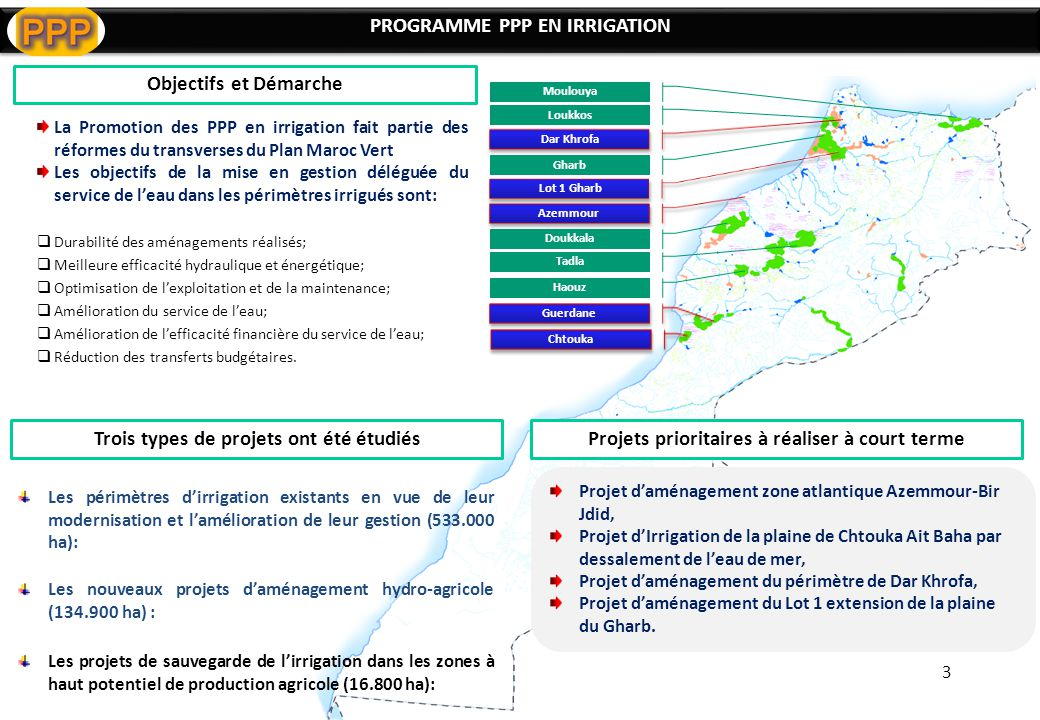 Les projets de sauvegarde de l'irrigation dans les zones à haut potentiel de production agricole (16.800 ha): Loukkos Gharb Tadla Doukkala Haouz Moulouya Guerdane PROGRAMME PPP EN IRRIGATION Dar Khrofa Les périmètres d'irrigation existants en vue de leur modernisation et l'amélioration de leur gestion (533.000 ha): Les nouveaux projets d'aménagement hydro-agricole (134.900 ha) : Lot 1 Gharb Trois types de projets ont été étudiés La Promotion des PPP en irrigation fait partie des réformes du transverses du Plan Maroc Vert Les objectifs de la mise en gestion déléguée du service de l'eau dans les périmètres irrigués sont:  Durabilité des aménagements réalisés;  Meilleure efficacité hydraulique et énergétique;  Optimisation de l'exploitation et de la maintenance;  Amélioration du service de l'eau;  Amélioration de l'efficacité financière du service de l'eau;  Réduction des transferts budgétaires.