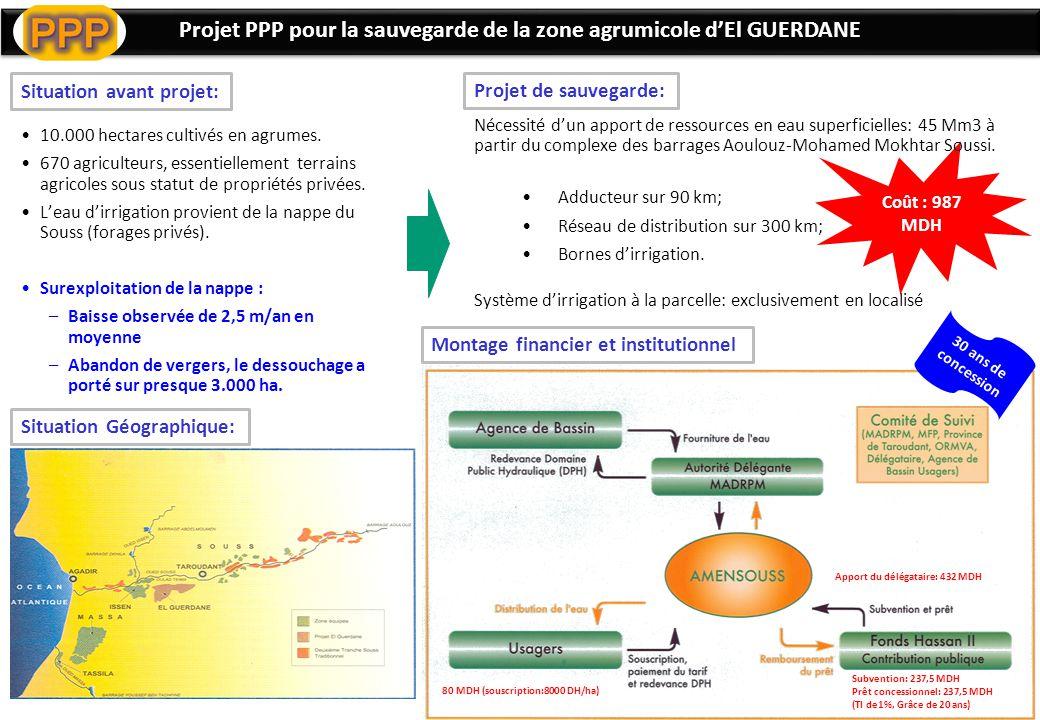 Projet PPP pour la sauvegarde de la zone agrumicole d'El GUERDANE 10.000 hectares cultivés en agrumes. 670 agriculteurs, essentiellement terrains agri