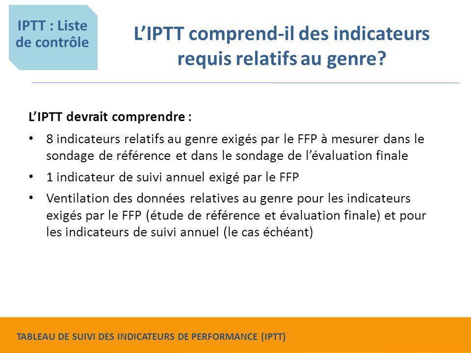 L'IPTT comprend-il des indicateurs requis relatifs au genre? L'IPTT devrait comprendre : 8 indicateurs relatifs au genre exigés par le FFP à mesurer d