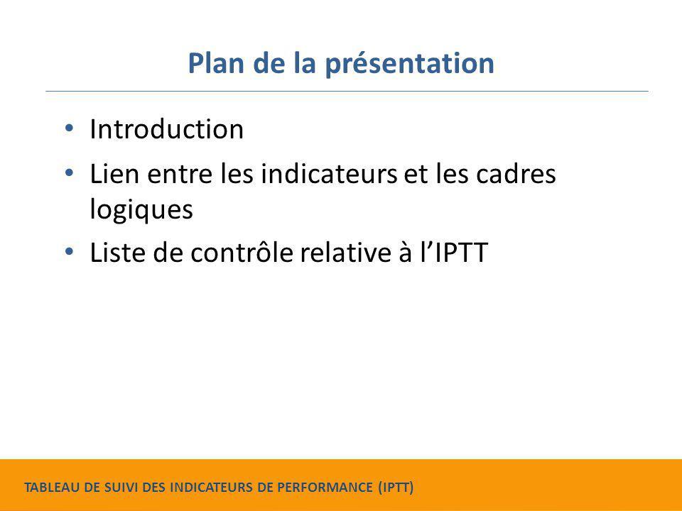 Plan de la présentation Introduction Lien entre les indicateurs et les cadres logiques Liste de contrôle relative à l'IPTT TABLEAU DE SUIVI DES INDICA