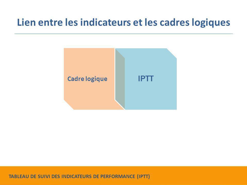 Lien entre les indicateurs et les cadres logiques Cadre logique IPTT TABLEAU DE SUIVI DES INDICATEURS DE PERFORMANCE (IPTT)