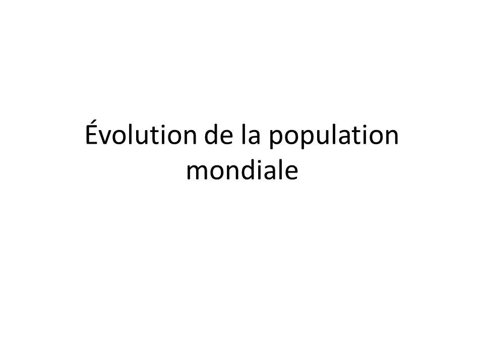 Évolution de la population mondiale