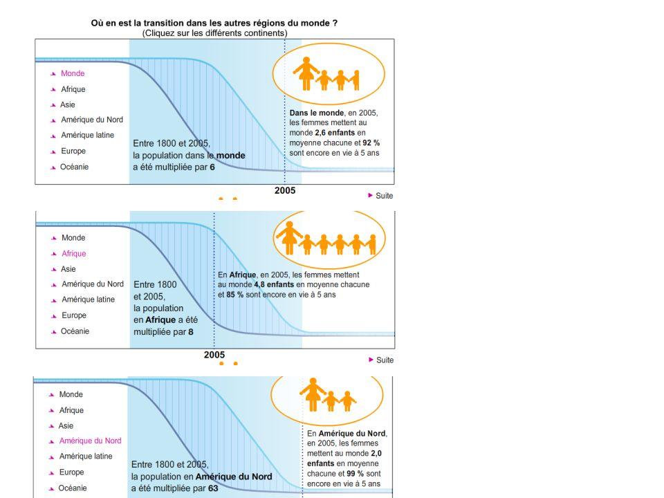 Plus concrètement (source http://www.redefiningprogress.orghttp://www.redefiningprogress.org Je remplace 5 ampoules classiques par des ampoules fluocompactes à économie d'énergie je réduis mon empreinte écologique de 100 m 2 par an.