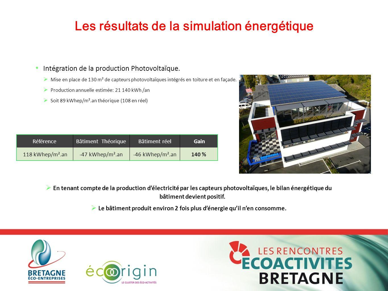 COMMENT RÉUSSIR UN BÂTIMENT D'ACTIVITÉ À ÉNERGIE POSITIVE? Intégration de la production Photovoltaïque.  Mise en place de 130 m² de capteurs photovol
