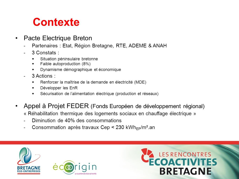 Contexte Pacte Electrique Breton -Partenaires : Etat, Région Bretagne, RTE, ADEME & ANAH -3 Constats :  Situation péninsulaire bretonne  Faible auto