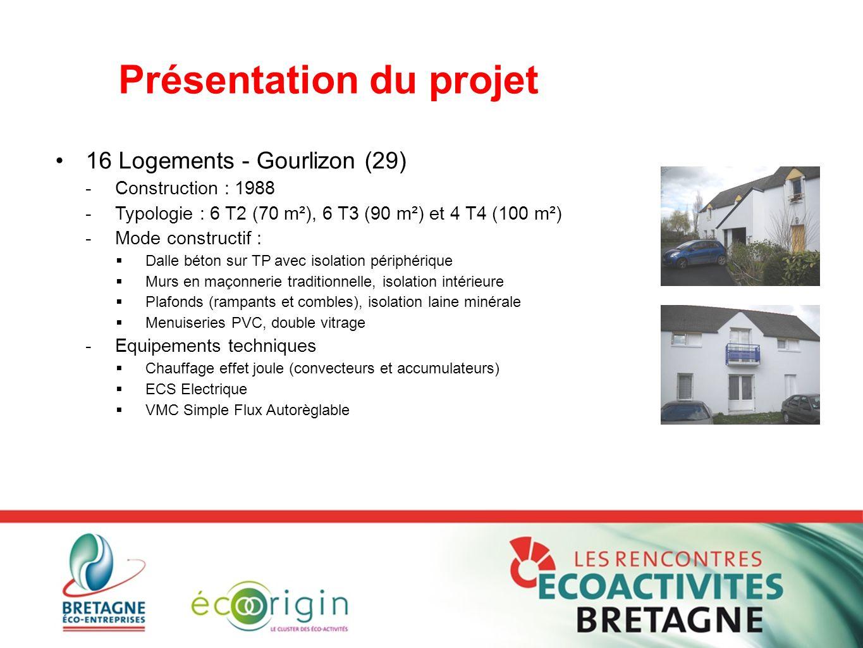 Présentation du projet 16 Logements - Gourlizon (29) -Construction : 1988 -Typologie : 6 T2 (70 m²), 6 T3 (90 m²) et 4 T4 (100 m²) -Mode constructif :