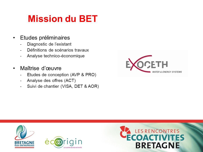 Mission du BET Etudes préliminaires -Diagnostic de l'existant -Définitions de scénarios travaux -Analyse technico-économique Maîtrise d'œuvre -Etudes