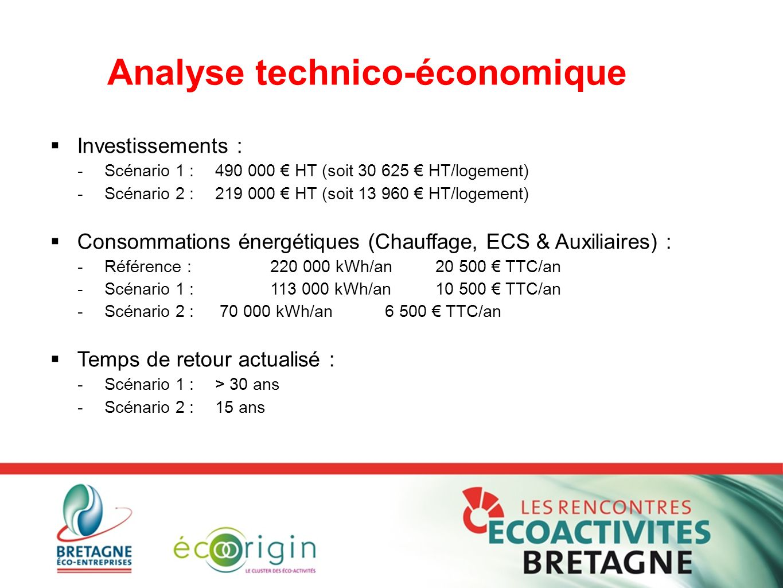 Analyse technico-économique  Investissements : -Scénario 1 : 490 000 € HT (soit 30 625 € HT/logement) -Scénario 2 : 219 000 € HT (soit 13 960 € HT/lo
