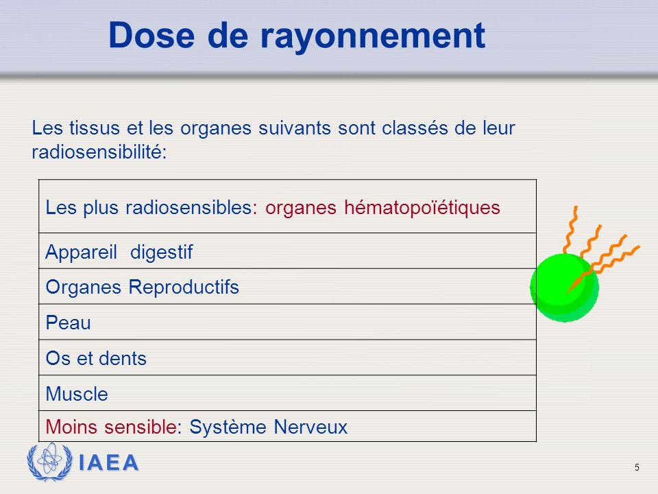 IAEA L'unité de la dose absorbée (reçue par un organe ou tissu) est le gray (Gy).