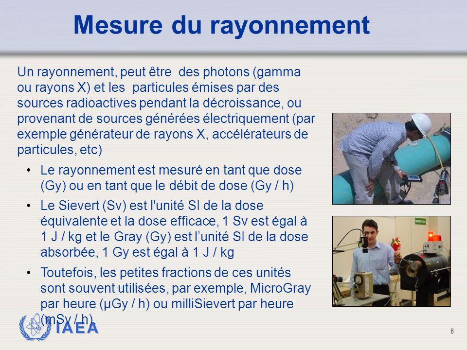 IAEA La contamination est la présence de matières radioactives non confinées sur des surfaces où il ne devrait pas être.
