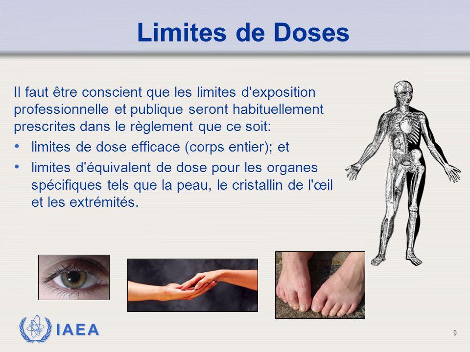 IAEA 10 Limites d'exposition professionnelle Effective Dose Limits 20 mSv par an moyennées sur 5 ans 50 mSv en une seule année Limite d'Equivalent de Dose Cristallin de l'oeuil 20 mSv par an moyennées sur 5 ans 50 mSv une seule année Peau500 mSv par an mSv – milliSievert.