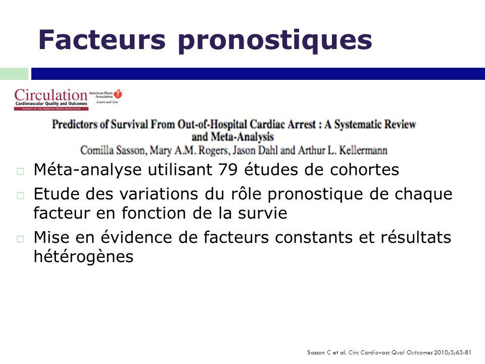 Facteurs pronostiques Sasson C et al. Circ Cardiovasc Qual Outcomes 2010;3;63-81  Méta-analyse utilisant 79 études de cohortes  Etude des variations