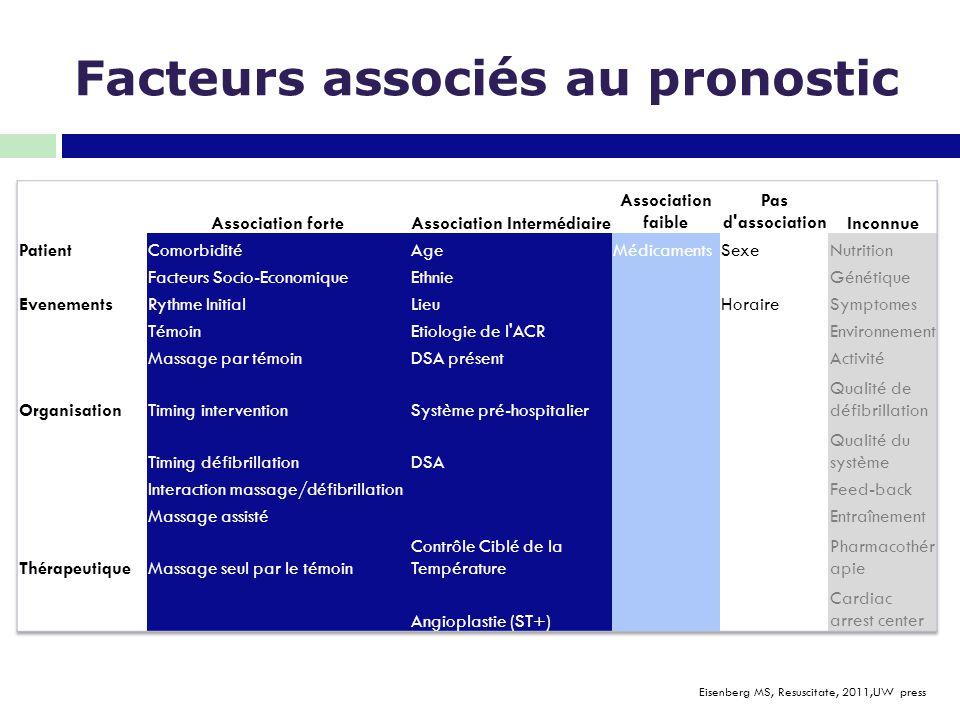 Facteurs associés au pronostic Eisenberg MS, Resuscitate, 2011,UW press