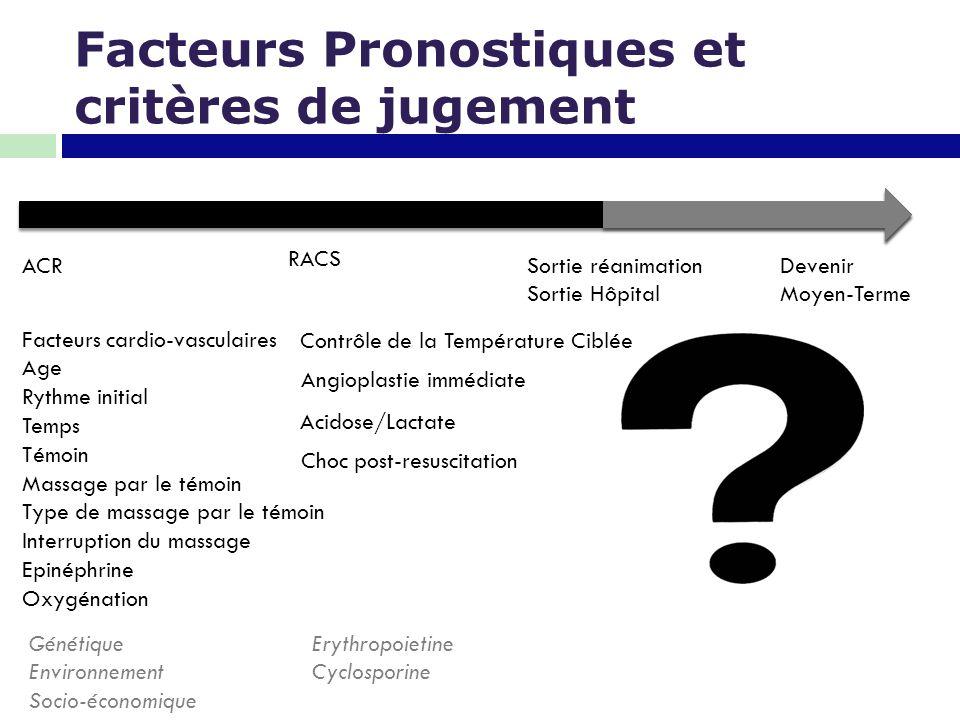 Facteurs Pronostiques et critères de jugement ACR RACS Sortie réanimation Sortie Hôpital Devenir Moyen-Terme Facteurs cardio-vasculaires Age Rythme in