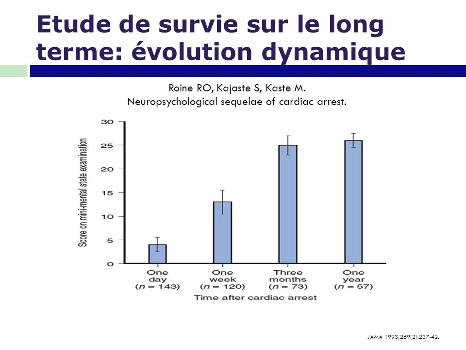 Etude de survie sur le long terme: évolution dynamique Roine RO, Kajaste S, Kaste M. Neuropsychological sequelae of cardiac arrest. JAMA 1993;269(2):2