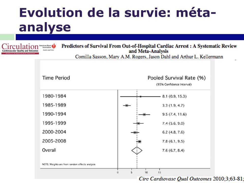 Evolution de la survie: méta- analyse