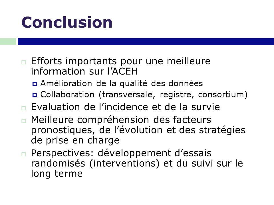 Conclusion  Efforts importants pour une meilleure information sur l'ACEH  Amélioration de la qualité des données  Collaboration (transversale, regi