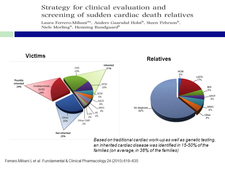 Ferraro-Miliani L et al. Fundamental & Clinical Pharmacology 24 (2010) 619–635 Victims Relatives Based on traditional cardiac work-up as well as genet
