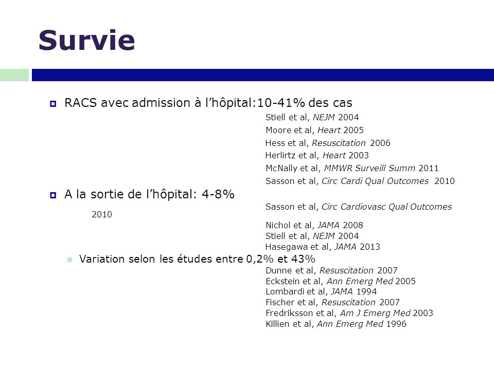 Survie 7/28  RACS avec admission à l'hôpital:10-41% des cas Stiell et al, NEJM 2004 Moore et al, Heart 2005 Hess et al, Resuscitation 2006 Herlirtz e