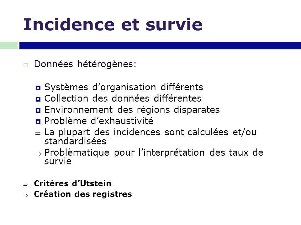 Incidence et survie  Données hétérogènes:  Systèmes d'organisation différents  Collection des données différentes  Environnement des régions dispa