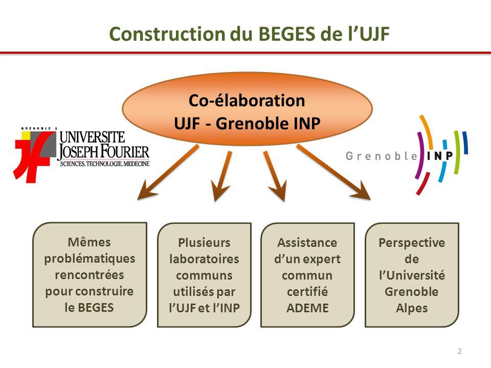 2 Construction du BEGES de l'UJF Co-élaboration UJF - Grenoble INP Mêmes problématiques rencontrées pour construire le BEGES Plusieurs laboratoires communs utilisés par l'UJF et l'INP Perspective de l'Université Grenoble Alpes Assistance d'un expert commun certifié ADEME