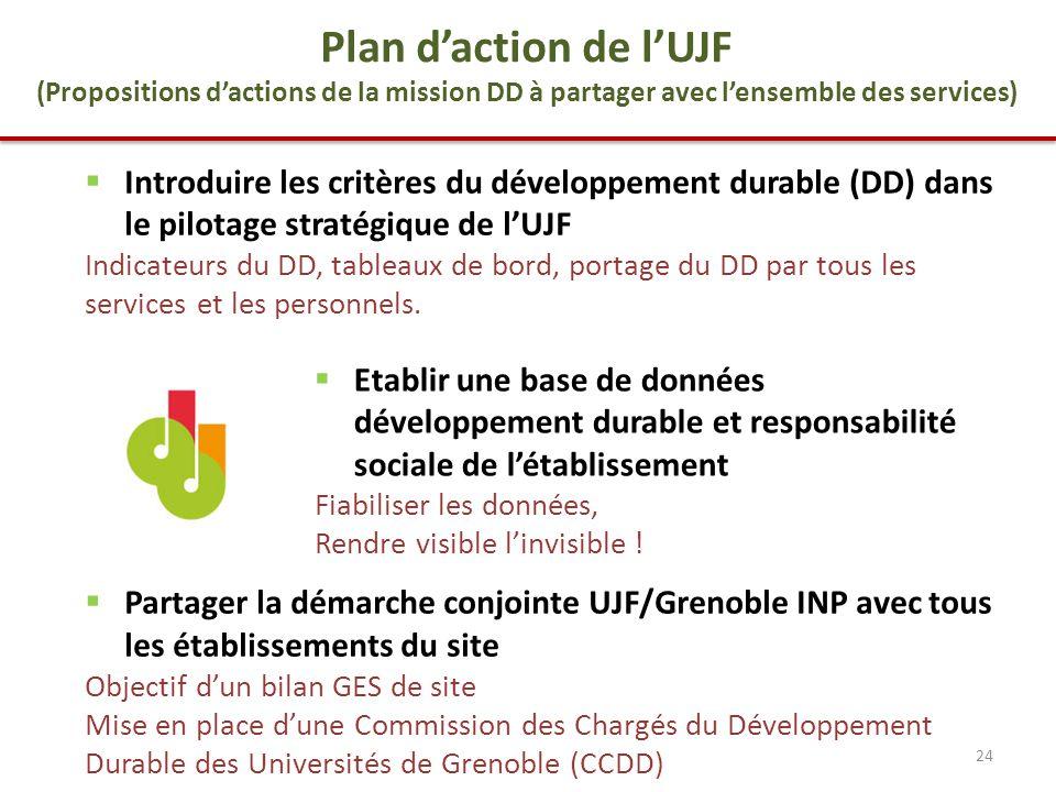 24  Introduire les critères du développement durable (DD) dans le pilotage stratégique de l'UJF Indicateurs du DD, tableaux de bord, portage du DD par tous les services et les personnels.