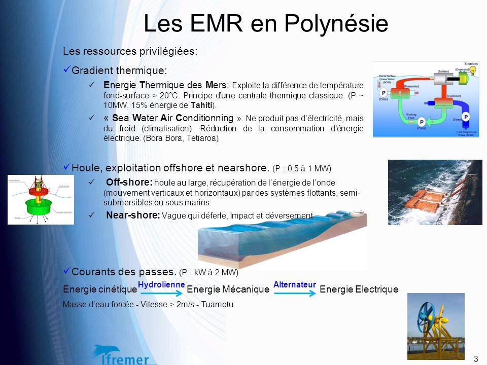 Situation énergétique en Polynésie française 4 Total: 740 GWh/an, 3 MWh/an/hab.