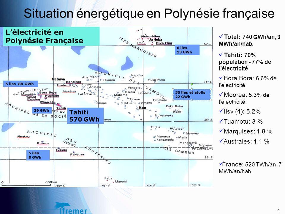 La part des énergies renouvelables (PF) Bilan énergétique: 740 GWh de production électrique par an.