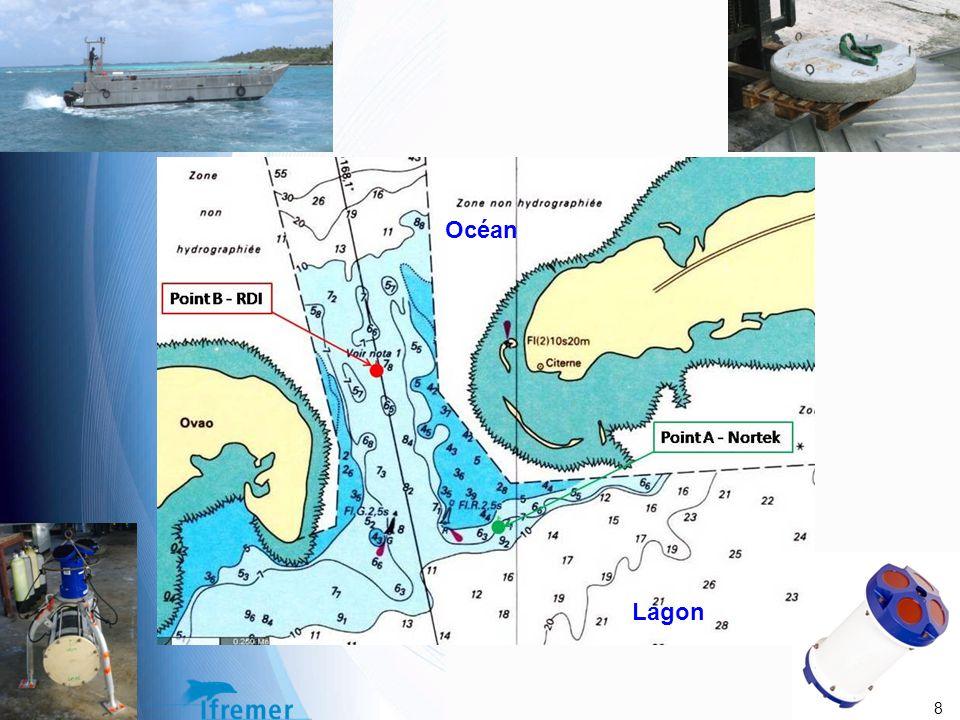 8 Océan Lagon