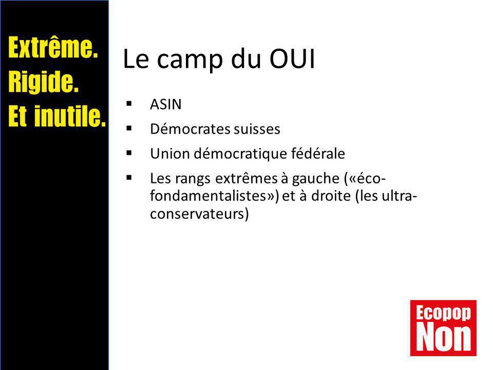 Le camp du OUI  ASIN  Démocrates suisses  Union démocratique fédérale  Les rangs extrêmes à gauche («éco- fondamentalistes») et à droite (les ultra- conservateurs)