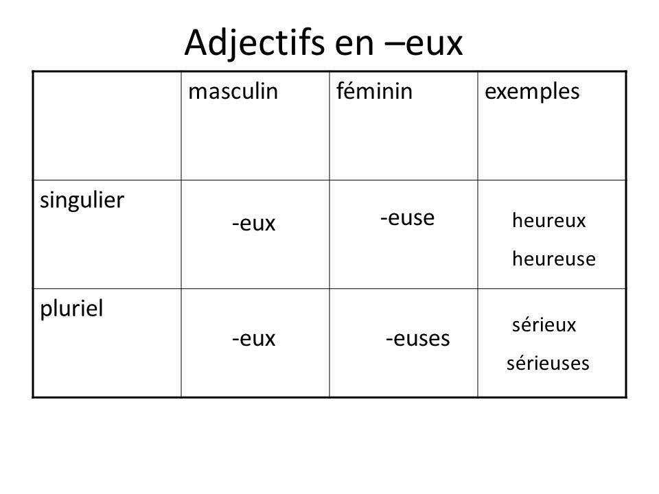 Adjectifs en –eux masculinfémininexemples singulier pluriel -eux -euse -euses heureux heureuse sérieux sérieuses