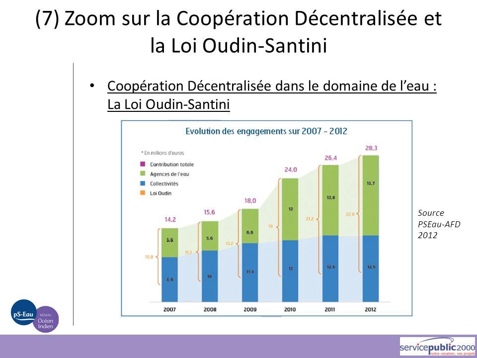 Coopération Décentralisée dans le domaine de l'eau : La Loi Oudin-Santini (7) Zoom sur la Coopération Décentralisée et la Loi Oudin-Santini Source PSE