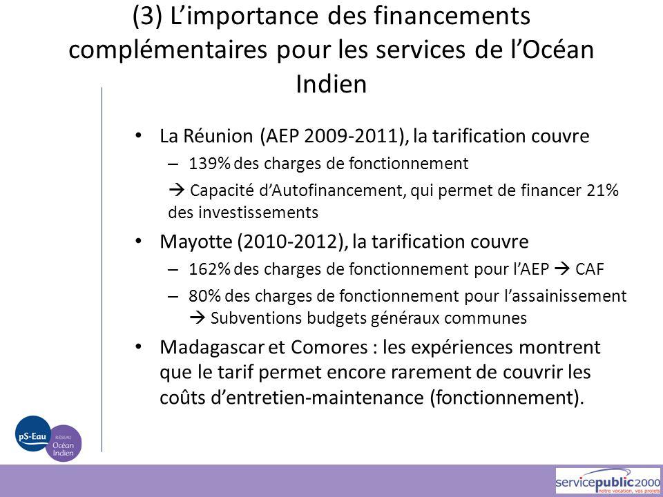 (3) L'importance des financements complémentaires pour les services de l'Océan Indien La Réunion (AEP 2009-2011), la tarification couvre – 139% des ch