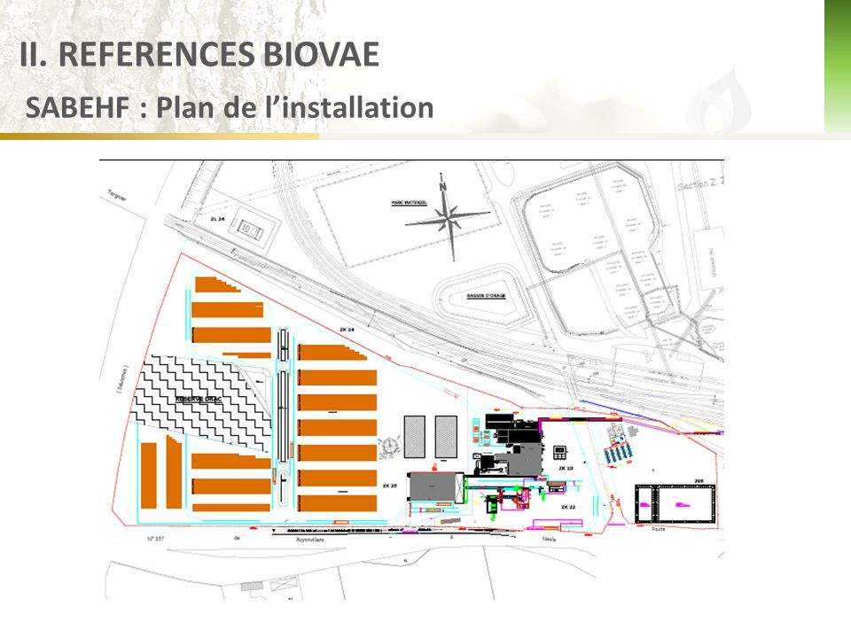 Plan de l'installation KOGEBAN - SABEHF SABEHF : Plan de l'installation II. REFERENCES BIOVAE
