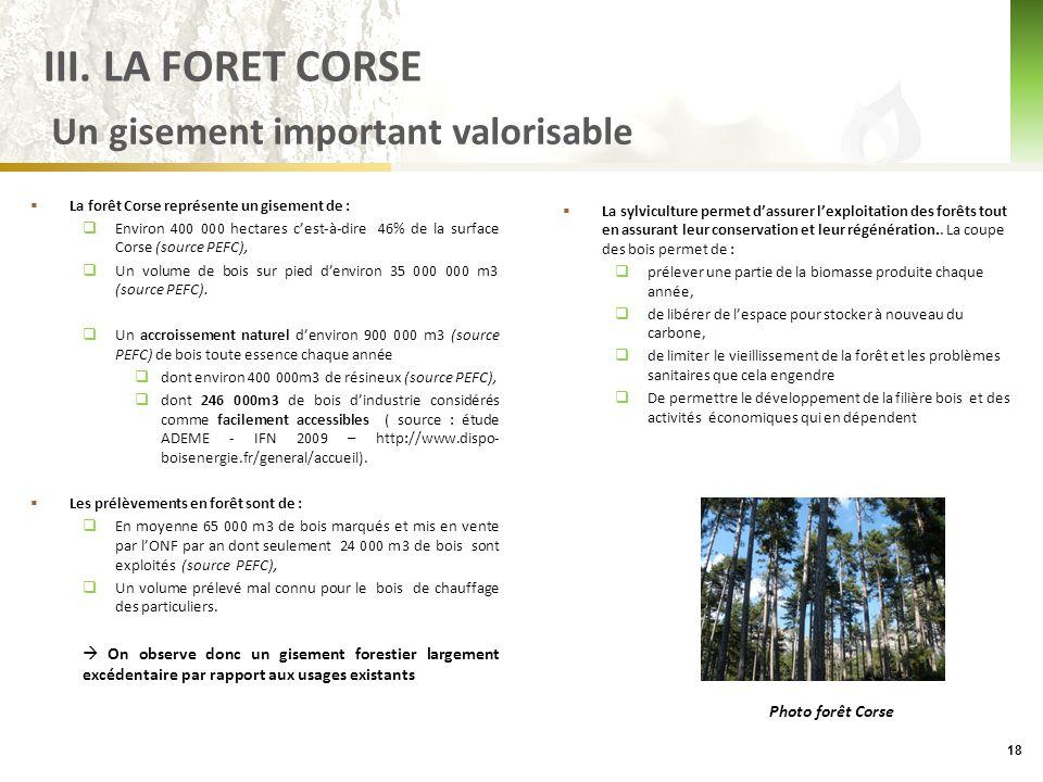 III. LA FORET CORSE  La forêt Corse représente un gisement de :  Environ 400 000 hectares c'est-à-dire 46% de la surface Corse (source PEFC),  Un v
