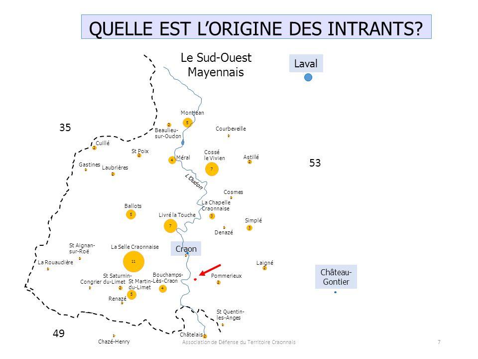 Association de Défense du Territoire Craonnais28 Exemple de potentiel méthanogène de différentes matières (source: ADEME) « Méthaniser du lisier seul ne présente aucun intérêt économique.