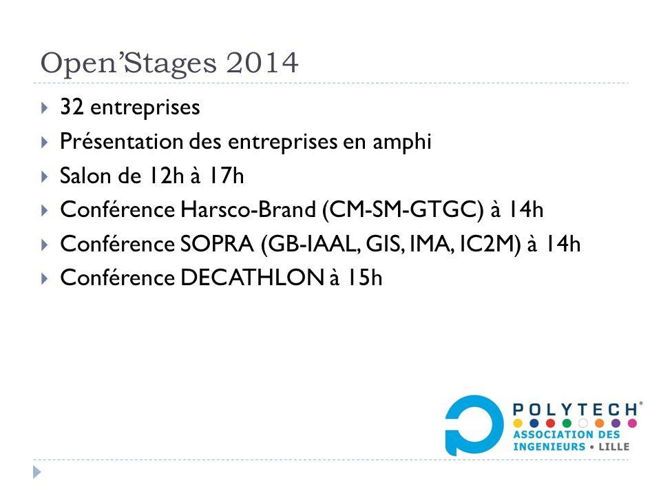 Open'Stages 2014  32 entreprises  Présentation des entreprises en amphi  Salon de 12h à 17h  Conférence Harsco-Brand (CM-SM-GTGC) à 14h  Conférence SOPRA (GB-IAAL, GIS, IMA, IC2M) à 14h  Conférence DECATHLON à 15h
