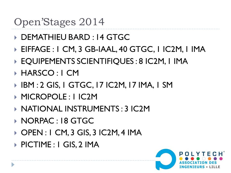Open'Stages 2014  DEMATHIEU BARD : 14 GTGC  EIFFAGE : 1 CM, 3 GB-IAAL, 40 GTGC, 1 IC2M, 1 IMA  EQUIPEMENTS SCIENTIFIQUES : 8 IC2M, 1 IMA  HARSCO : 1 CM  IBM : 2 GIS, 1 GTGC, 17 IC2M, 17 IMA, 1 SM  MICROPOLE : 1 IC2M  NATIONAL INSTRUMENTS : 3 IC2M  NORPAC : 18 GTGC  OPEN : 1 CM, 3 GIS, 3 IC2M, 4 IMA  PICTIME : 1 GIS, 2 IMA