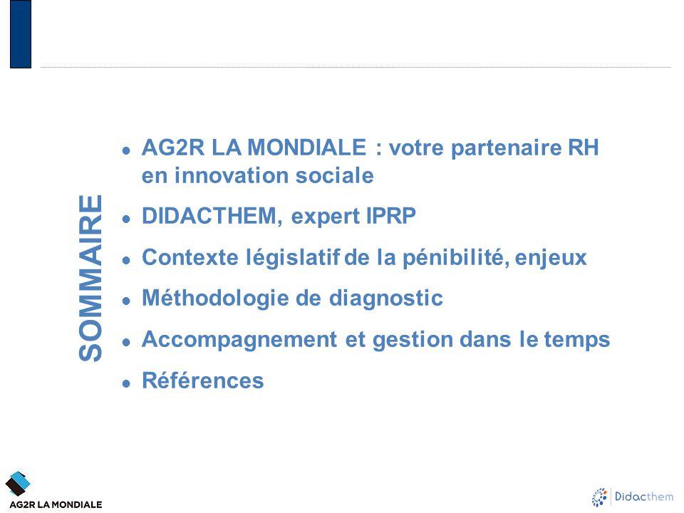 SOMMAIRE AG2R LA MONDIALE : votre partenaire RH en innovation sociale DIDACTHEM, expert IPRP Contexte législatif de la pénibilité, enjeux Méthodologie