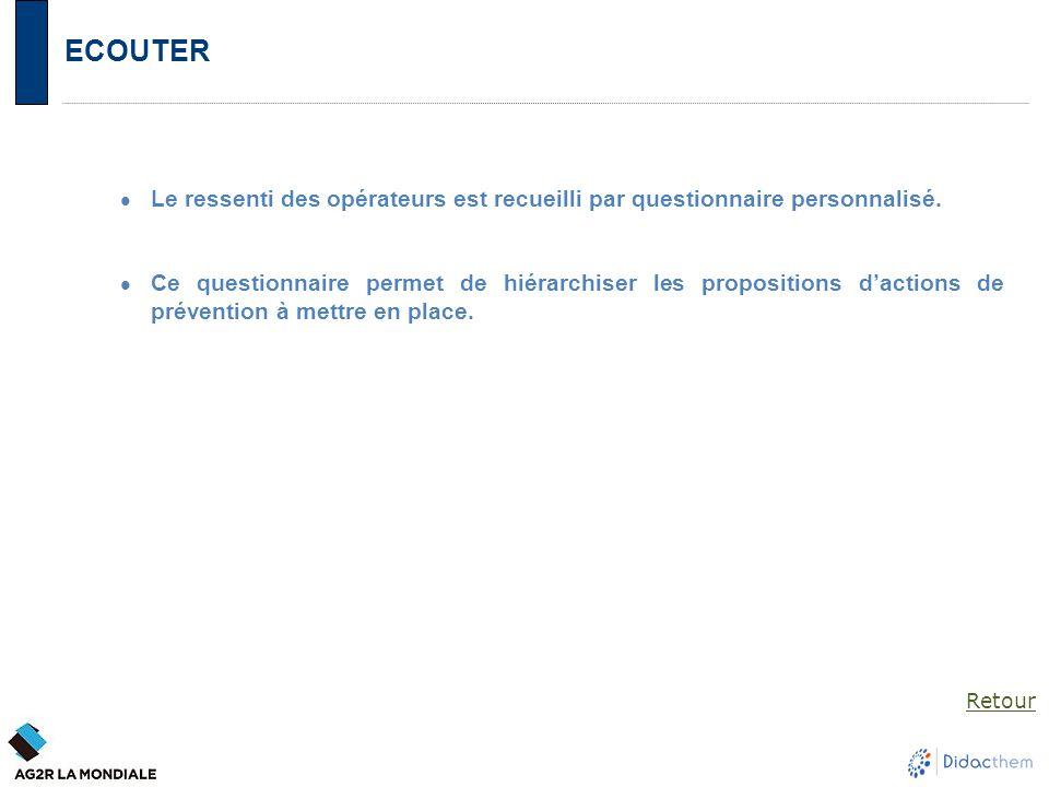 ECOUTER Le ressenti des opérateurs est recueilli par questionnaire personnalisé. Ce questionnaire permet de hiérarchiser les propositions d'actions de