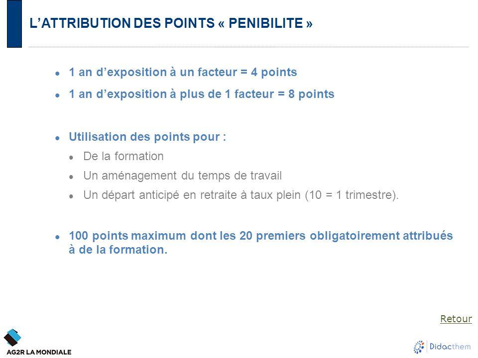 L'ATTRIBUTION DES POINTS « PENIBILITE » 1 an d'exposition à un facteur = 4 points 1 an d'exposition à plus de 1 facteur = 8 points Utilisation des poi